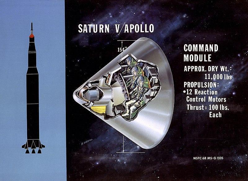El más grande de todos los SA Apollo sin alas también era bastante estrecho (EE.)